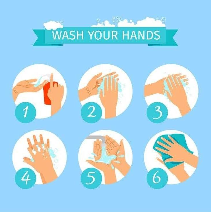 Ghid de spălare corectă a mâinilor - Arli Co