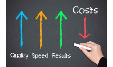 9 tehnici de eficientizare a timpului si costurilor în 2019 pentru managerii HoReCa
